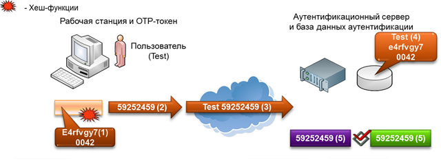 http://itband.ru/wp-content/uploads/2012/09/31.png